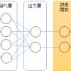 Neural Network 二乗誤差