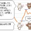 FXの運用方法~アクティブ運用~