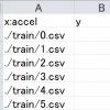 NeuralNetworkConsoleで多次元配列データを作成する方法