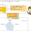 Lineトーク性格診断
